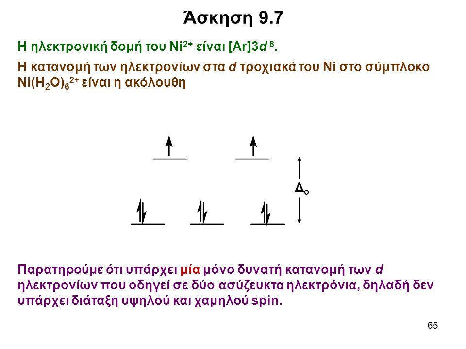 Άσκηση 9.7 Η ηλεκτρονική δομή του Ni2+ είναι [Ar]3d 8.